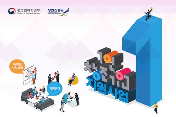 중소벤처기업부 창업진흥원에서 주관하는 1인창조기업 지원센터.